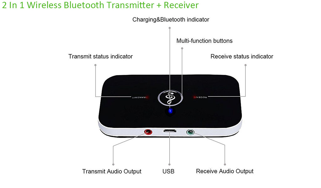 2in1 Bluetooth Transmitter Receiver HIFI Wireless 3.5MM