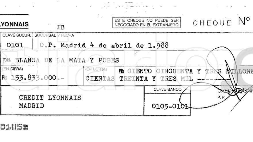 Las operaciones con dinero negro en pagarés de Blanca de la Mata en 1988