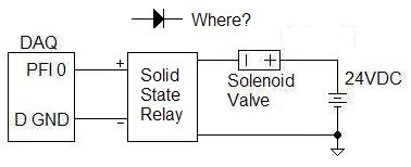 Connecting solenoid valve to DAQ?