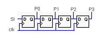 Help needed on VHDL code.