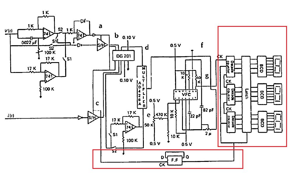 Energy Meter using VFC