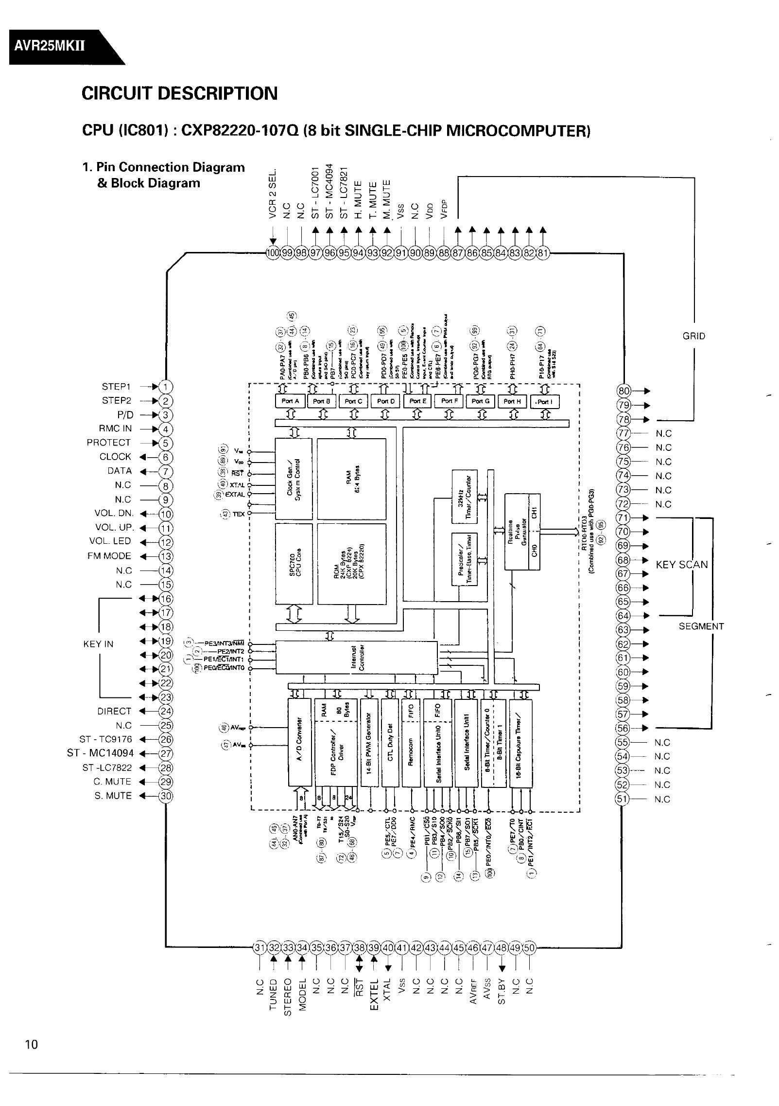 Harman Kardon Avr 5 1 | Wiring Diagram Database