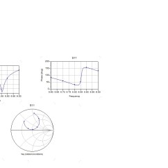 Pvt Phase Diagram Dish Network Wiring Diagrams Of S11 Positive And Always Gt0 Deg