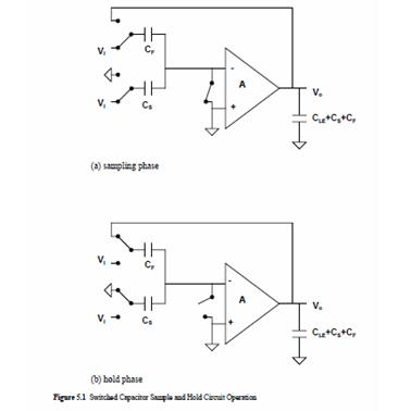 Switched Capacitor Sample and Hold Circuit: KT/C Noise