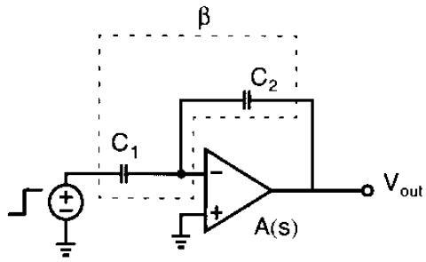 Diagrams Of The Engineering Design Loop. Diagrams. Wiring