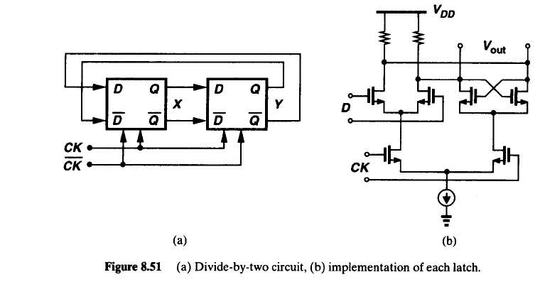 Circuit for implementing frequency divide by 2