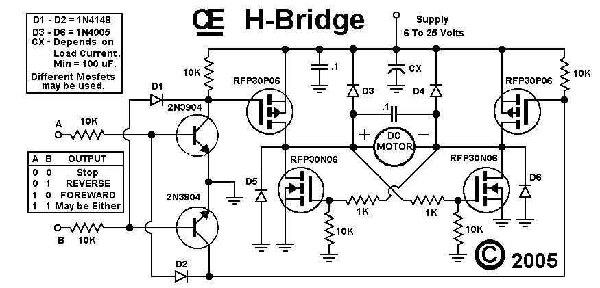 Which H-bridge should be used?