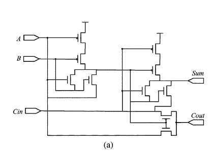 How many MOS transistors are required to implement full adder?