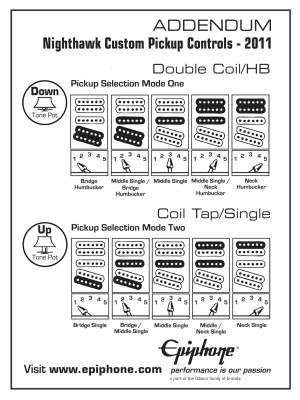 Whick bridge pickup for Epiphone Nighthawk?