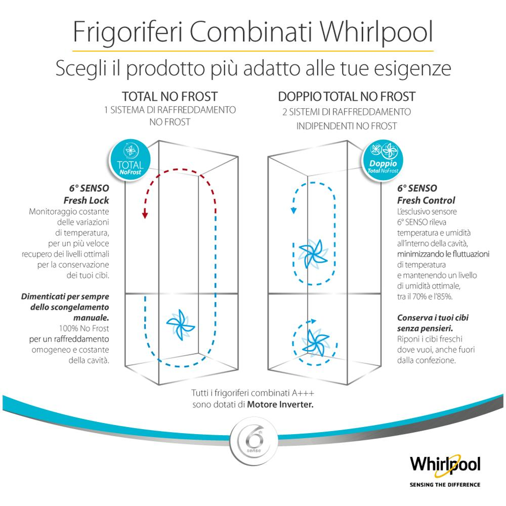 Frigo Whirlpool Istruzioni Temperatura Bauknecht Svizzera