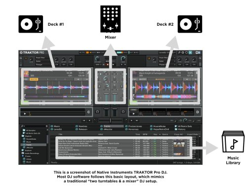 small resolution of dj software layout