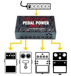 guitar pedal power supply [ 1000 x 950 Pixel ]