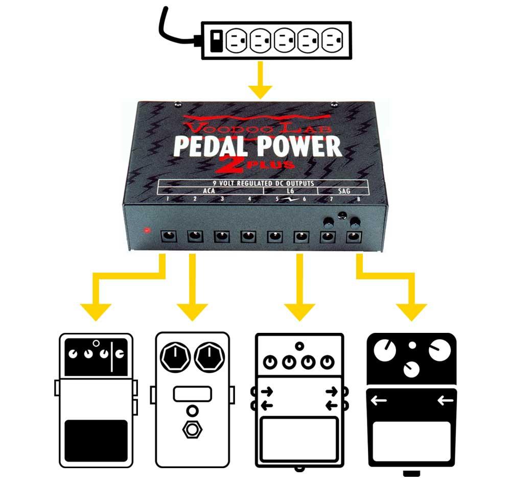 medium resolution of guitar pedal power supply