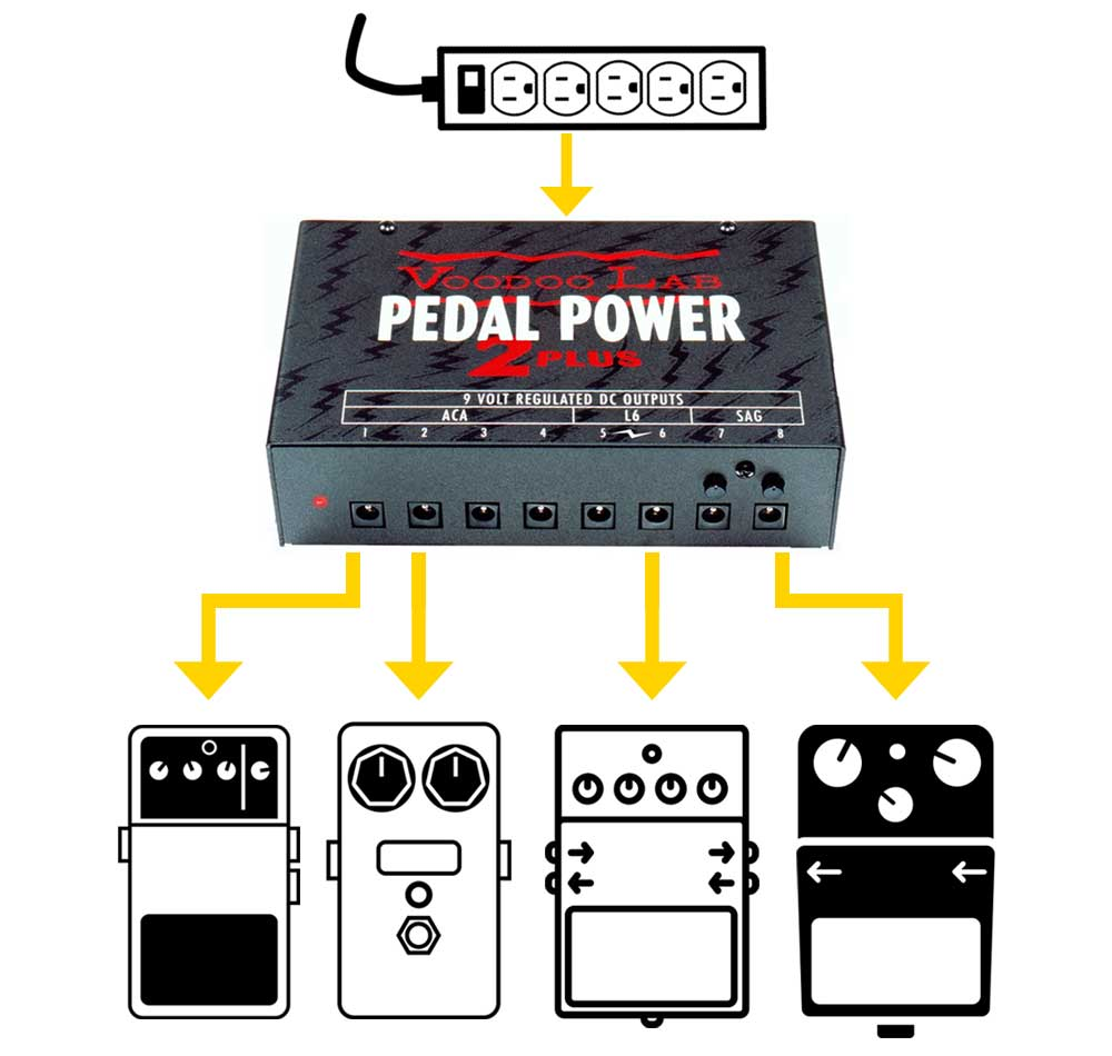 hight resolution of guitar pedal power supply