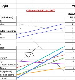 land rover headlight wiring wiring diagram files discovery 2 headlight wiring diagram [ 1600 x 925 Pixel ]