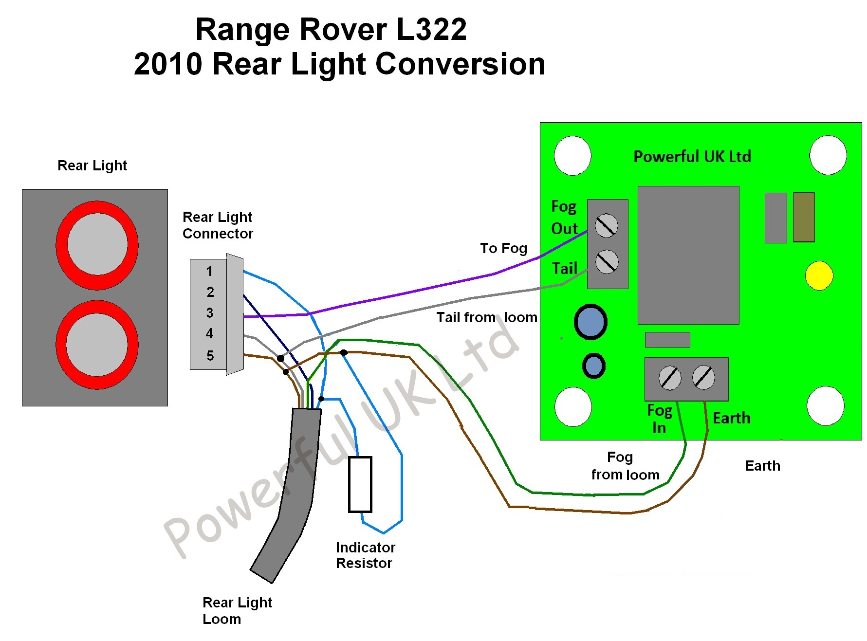 hight resolution of 2010 led fog light flash fix for range rover l322 02 04 ebay land rover discovery engine diagram land rover discovery relay diagram