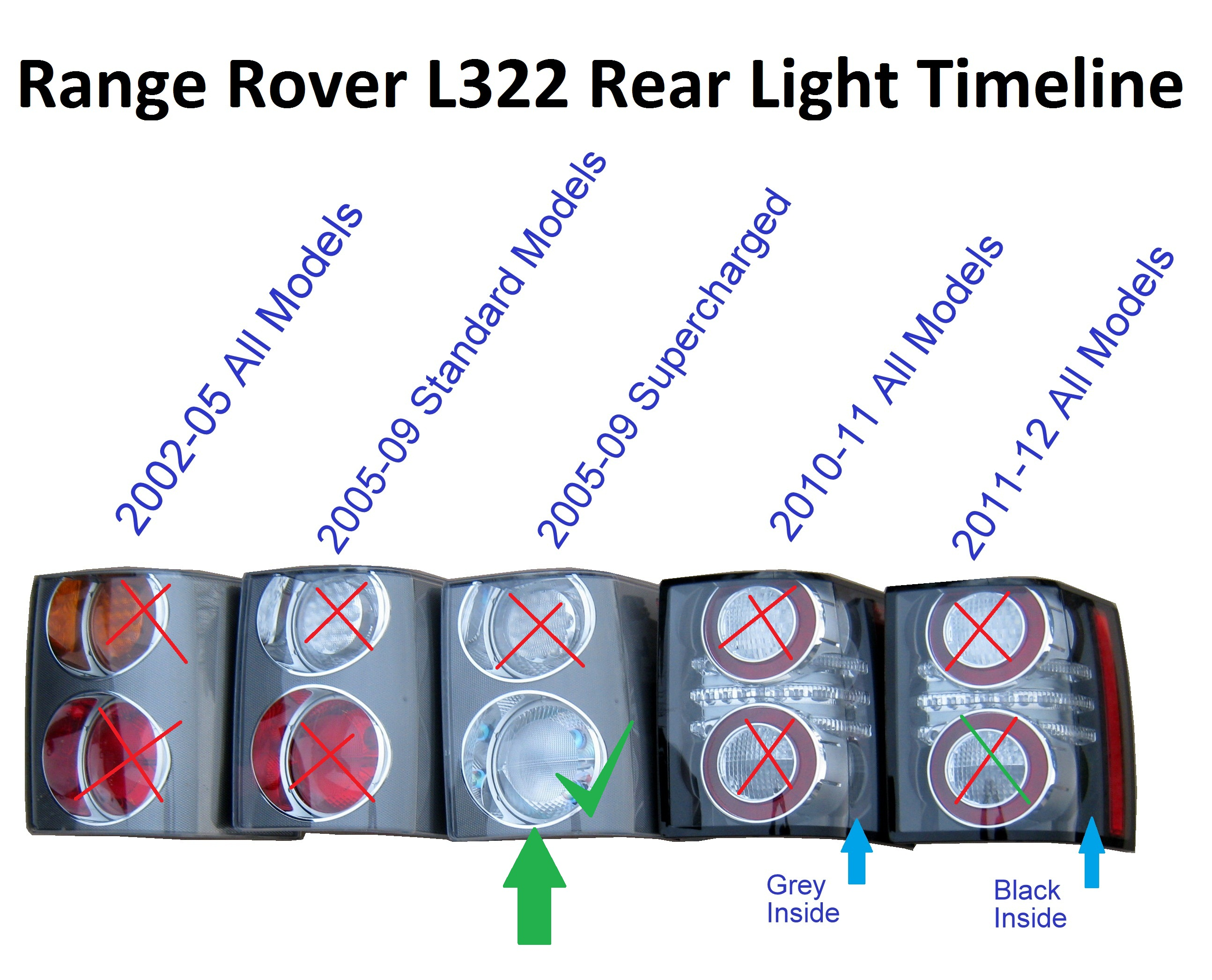 freelander wiring diagram 2002 hyundai accent radio silver tail/fog lamp bulb range rover l322 supercharged rear lights xzq500110 | ebay