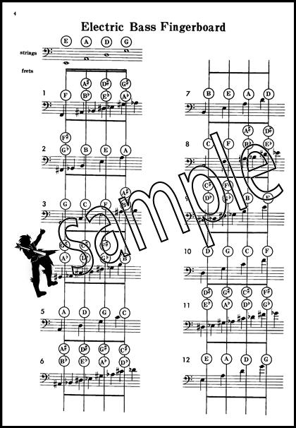 Encyclopedia of Bass Chords Arpeggios & Scales Bass Guitar