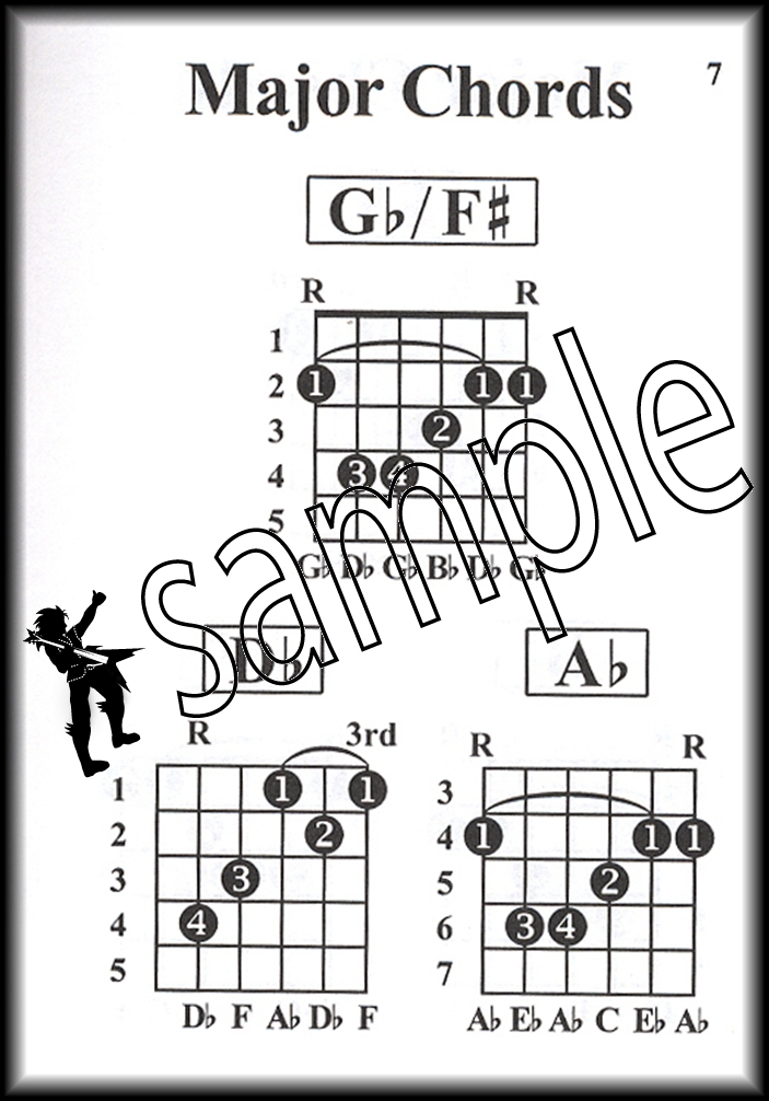 Pocketbook Deluxe Series Jazz Guitar Chords Chord Book by