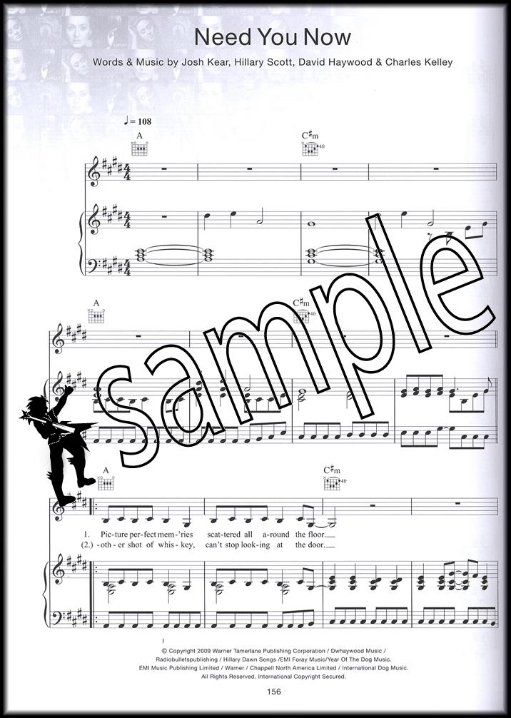 Gospel Guitar Chord Chart