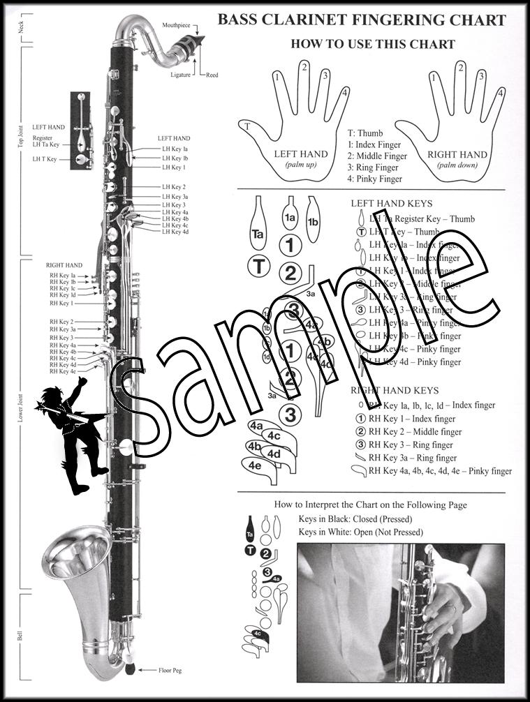 Clarinet Fingering Chart. Clarinet Eckroth Music Clarinet Fingering ...