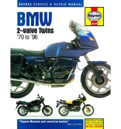 bmw 2 valve twins haynes manual 1970 96 r45 r50 r60 r65 r75 r80 r90 r100 [ 1000 x 1000 Pixel ]