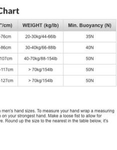 Size chart also osprey clip ski impact vest buoyancy aids  life jackets rh outdoorhub