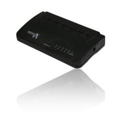 5 port rj45 nway lan network ethernet hub switch splitter 10 100 4 extra ports [ 1200 x 1200 Pixel ]
