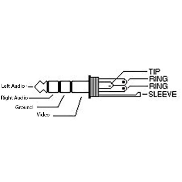 dvi to vga pinout diagram bedford tj wiring 3m 3.5mm right angle 90 deg 4 pole/rings jack plug rca/phono video cable gold