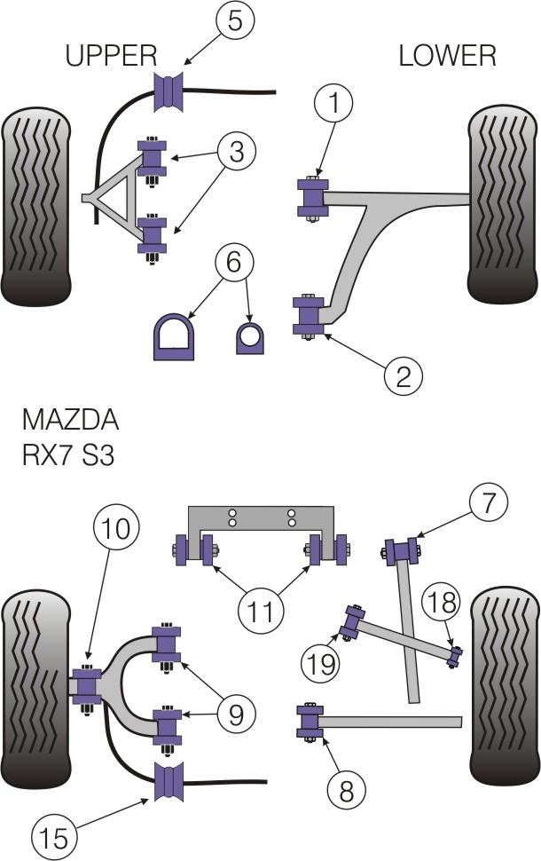 Mazda RX7 FD 92-02 POWERFLEX REAR DIFF TO X-MEMBER BUSHES
