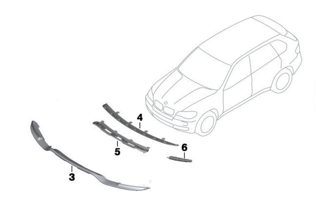 BMW Performance Genuine Front Bumper Panel Trim E70 X5