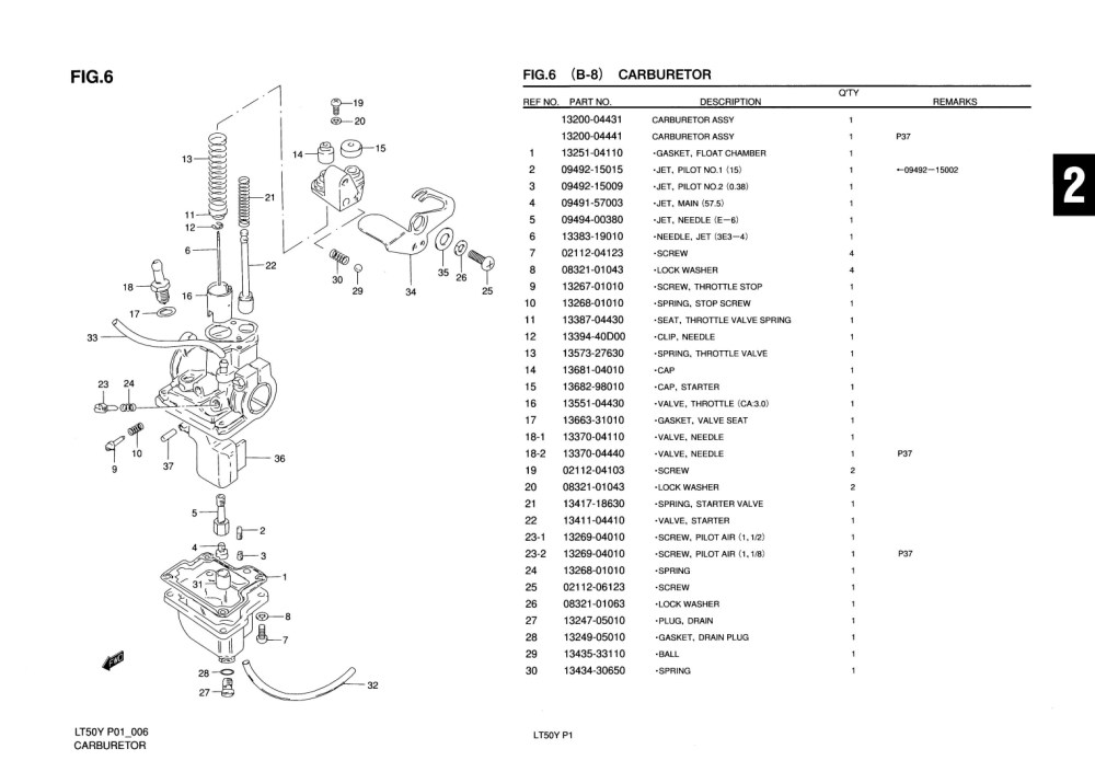 medium resolution of sentinel genuine suzuki lt50 atv carburetor pilot jet no 2 0 38 09492 15009