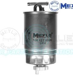 meyle fuel filter  [ 1024 x 803 Pixel ]