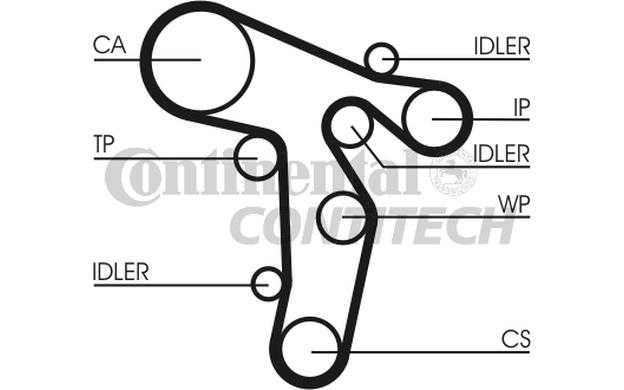 CONTITECH Timing Belt Kit for PEUGEOT VW GOLF PASSAT AUDI