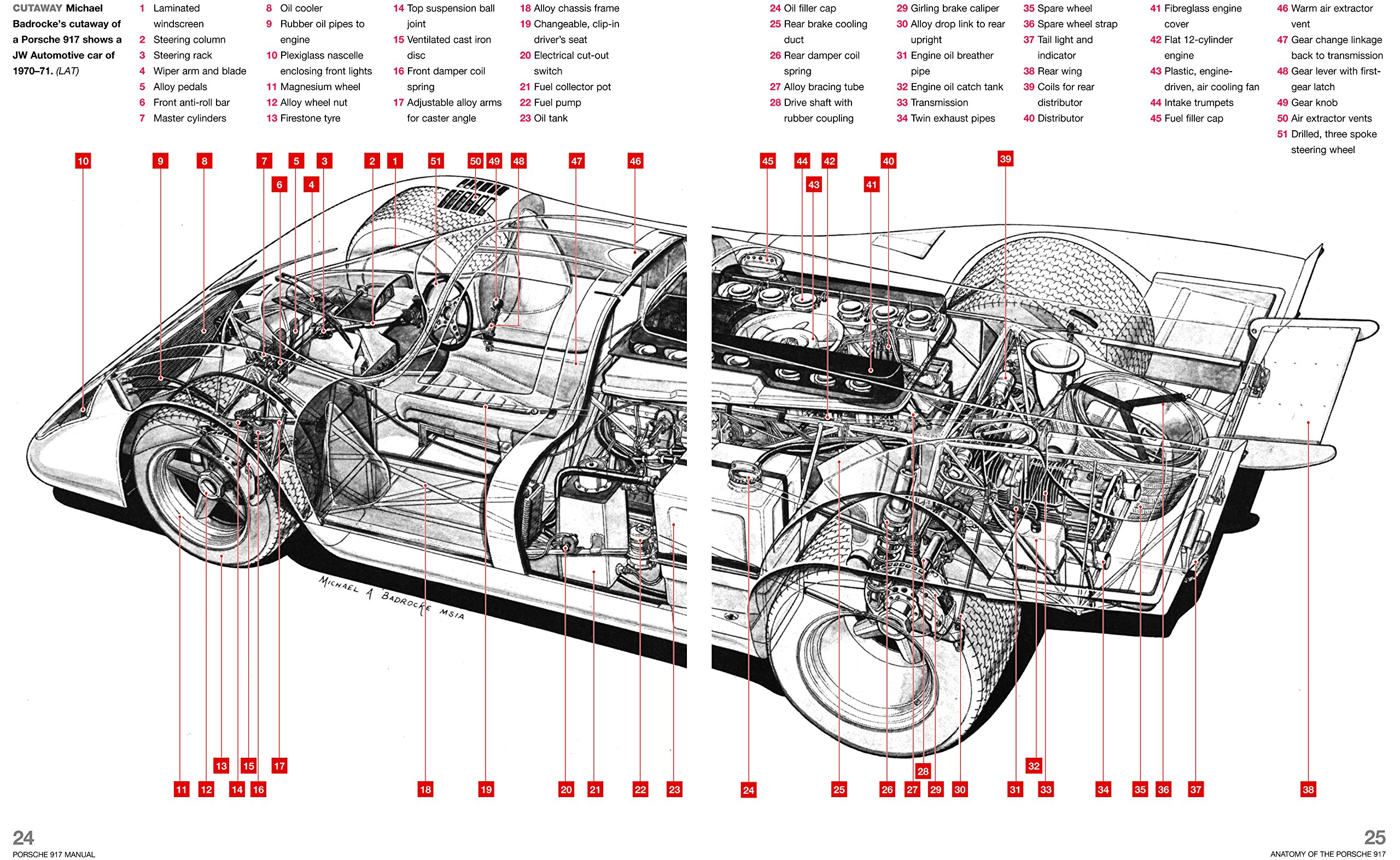 Porsche 917 Owners Workshop Manual ANATOMY HISTORY CAN-AM
