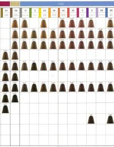 Wella koleston perfect colour chart also ebay rh
