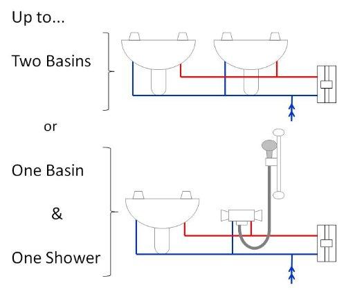 Redring Powerstream RP10.8 10.8KW Instant Water Heater