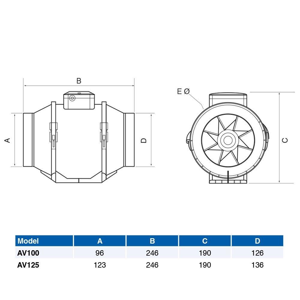 Airflow Aventa 125mm 5