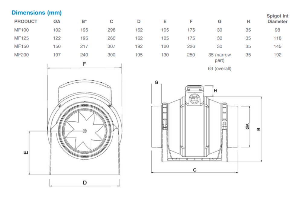 Manrose Mixed Flow Inline Duct Fan Standard Timer 3 Speed