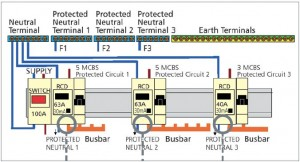 Rcbo wiring diagram efcaviation com on rcd mcb wiring diagram rcd mcb combo wiring diagram Detect Current Device
