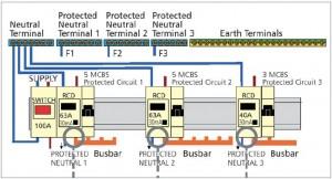 triple_board_layout 300x162?resize=300%2C162&ssl=1 wiring diagram for dual rcd consumer unit wiring diagram dual rcd consumer unit wiring diagram at gsmx.co