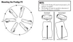 What Does the Accelerometer of the Prodigy P2 Brake
