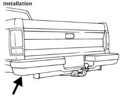 Recommended Trailer Wiring Harness for 1996 Ford F-250