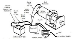 Wiring the Rocker Switch on the Superwinch LT2000 ATV
