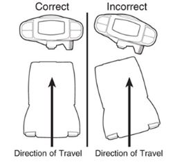 Does Brake Controller Need to Face Specific Direction to