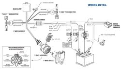 Parts Needed to Install Brake Controller on 2012 Chrysler