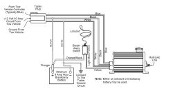 Wiring Diagram for Dexter DX Series Electric Over