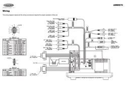 Is Wiring Harness of Jensen RV Stereo JWM60A the Same as
