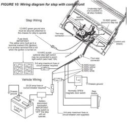 Kwikee Steps 909506000 Extend and Retract with Door While