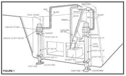 Wiring Installation for 5th Wheel Landing Gear Switch